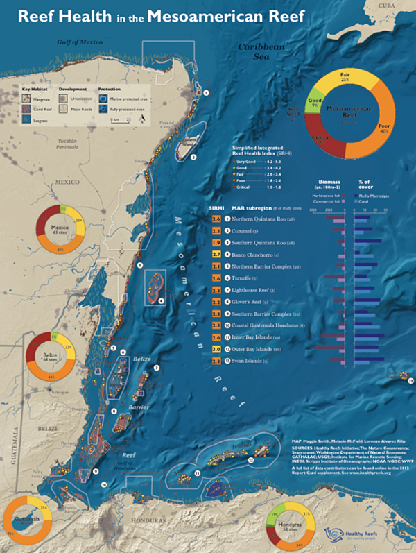 Figure 1. The Mesoamerican Reef with 193 sites coded by their Simplified Integrated Reef Health Index (SIRHI) score. Orange and red sites have poor or critically poor reef health. Map from Healthy Reefs Initiative