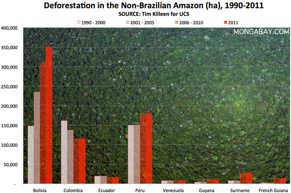 the effects of urbanization on indigenous tribes Does the intelligence of populations determine the wealth of nations  or the indigenous tribes of the amazon,  data on urbanization,.