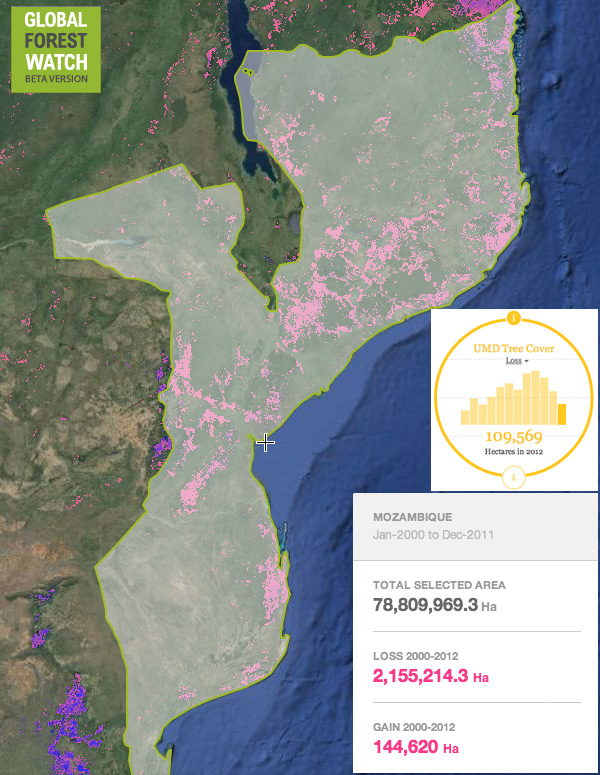 Map: Forests in Mozambique