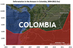 Chart showing annual deforestation in Colombia's Amazon rainforest territory between 2004 and 2012