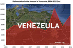 Chart showing annual deforestation in Venezuela's Amazon rainforest territory between 2004 and 2012