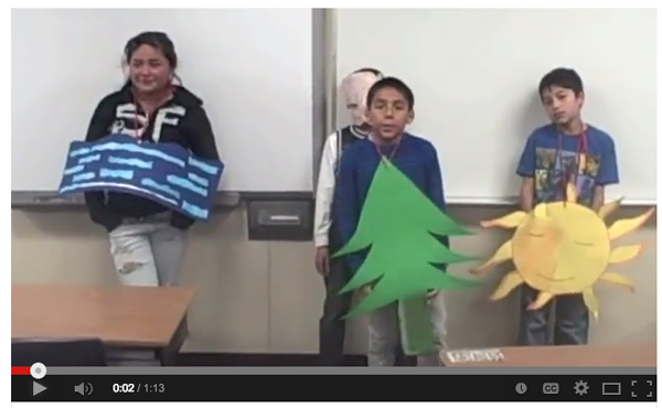 Activity 4: Water cycle play